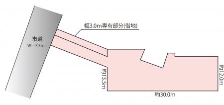 土地 - 長野県松本市寿中二丁目1571-1