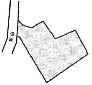土地 - 長野県松本市笹部2丁目